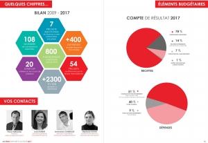 Image de l'intérieur du rapport d'activité